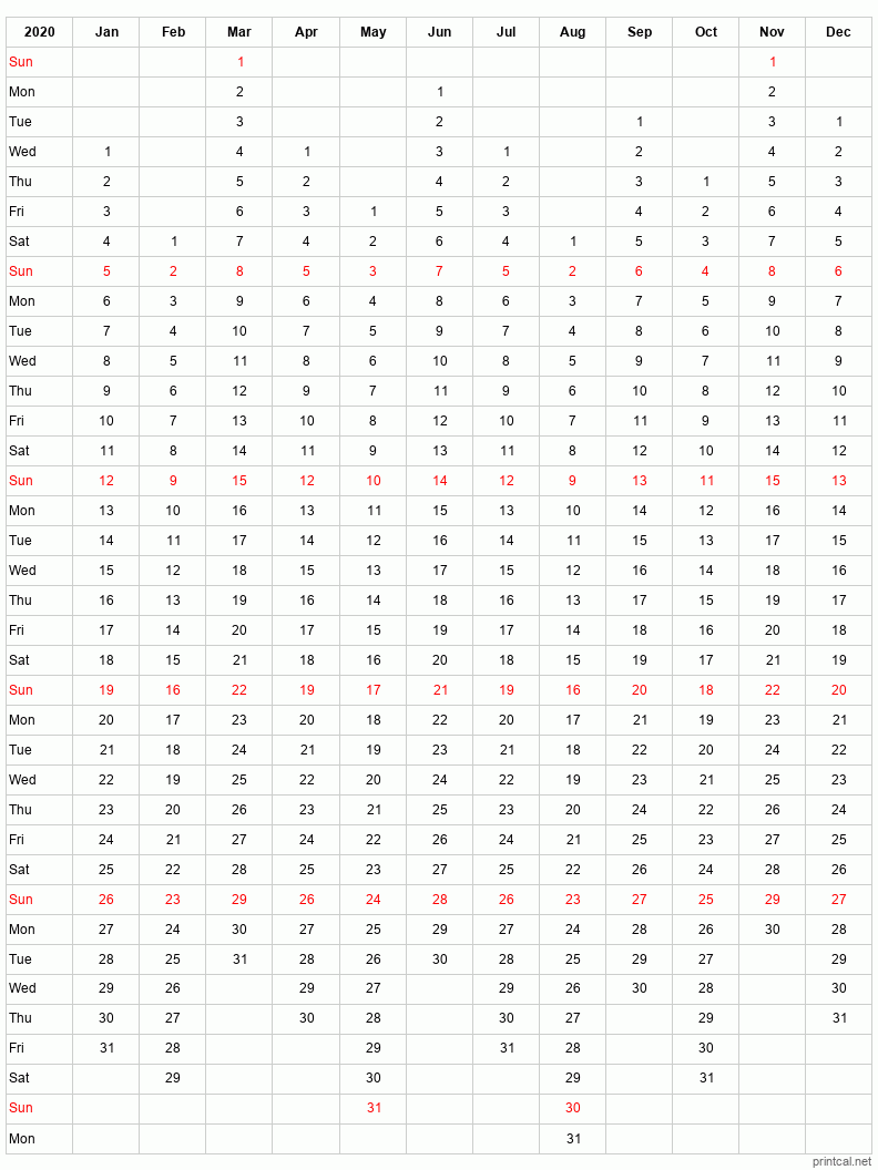 Printable 2020 Calendar - Blank Template #2 (compact year planner)